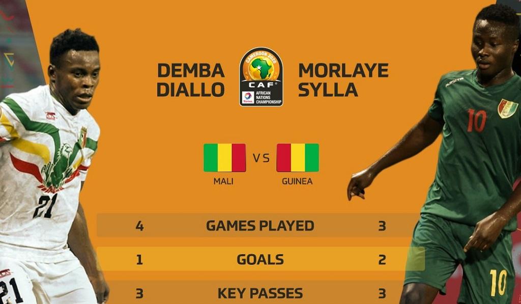 Le Mali affronte la Guinée pour une place en finale du CHAN 2021
