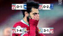 Liverpool enregistre un 4e revers de rang