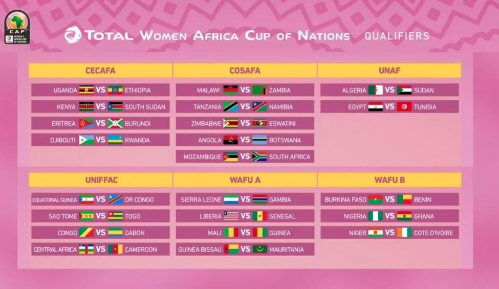 Calendrier De La Coupe Dafrique 2022 CAN Féminine 2022 : la CAF reporte les qualifications au mois d