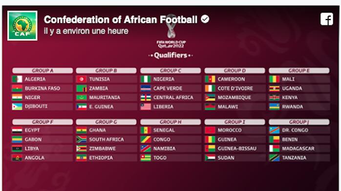 Les éliminatoires pour la Coupe du monde 2022 en zone Afrique