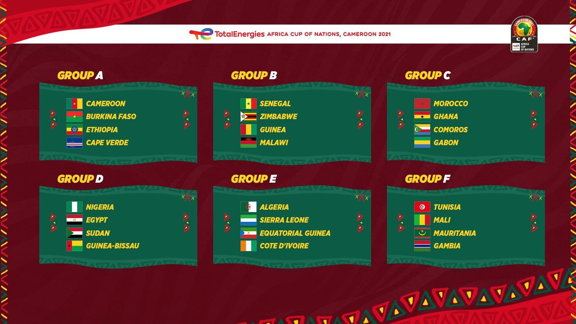 Poules de la CAN 2021 au Cameroun