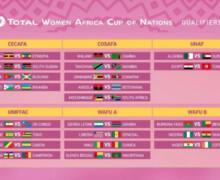 Coupe d'Afrique des Nations féminine